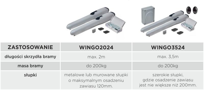 wingo-tabelka